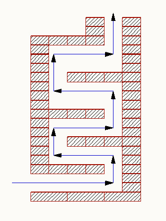Печь с горизонтальными каналами