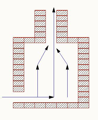 Дымообарот печи с системой прямотока