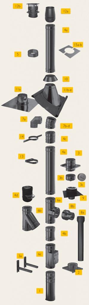 elementy-Schiedel-Permeter-300.jpg